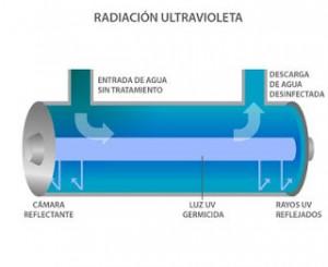 lampara_ultravioleta